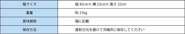 長期保存用 日田天領水2ℓペットボトル10本入り 商品説明